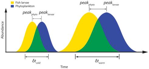 Kristiansen et al. 2011 (PLOS ONE)